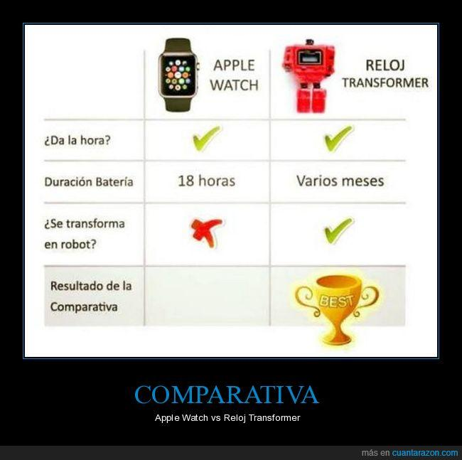 apple watch,comparativa,transformer