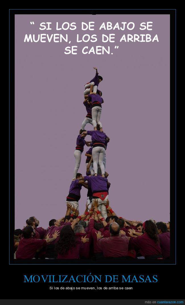Castellers,Movilización