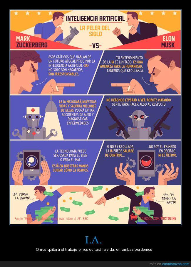 Elon Musk,Facebook,I Robot,IronMan,mark Zuckerberg,robots,terminator,Tesla
