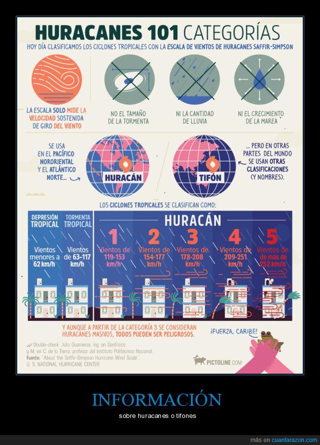 huracan,información,tifón