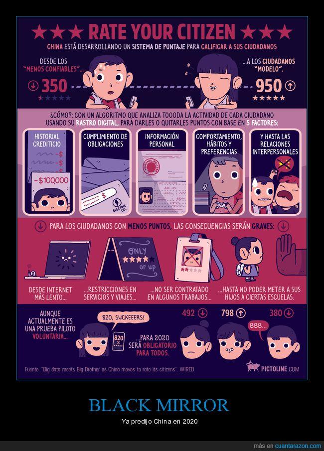 black mirror,china,internet,rastro digital