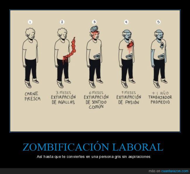 gris,trabajo,zombie
