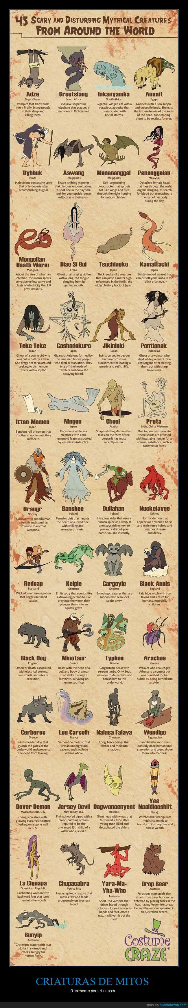 mitologia,mitos,paises,perturbantes