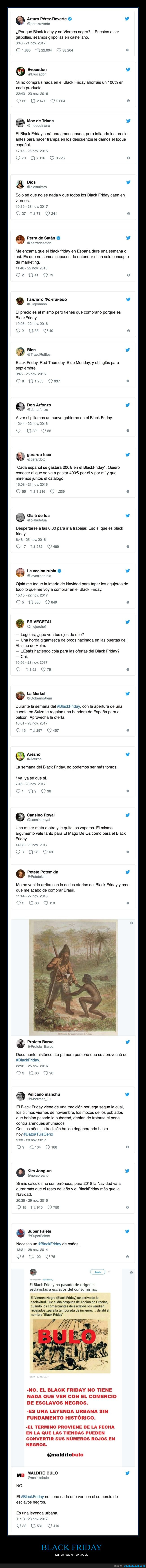black friday,ofertas,tweets