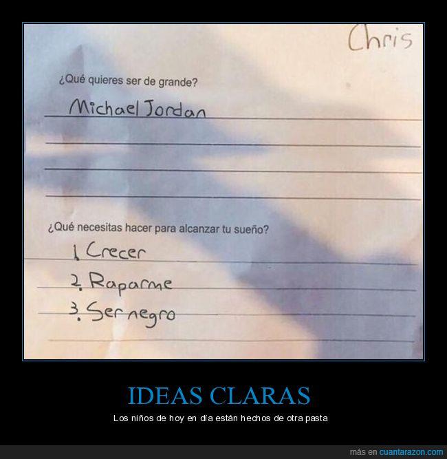 ideales,niños,preguntas
