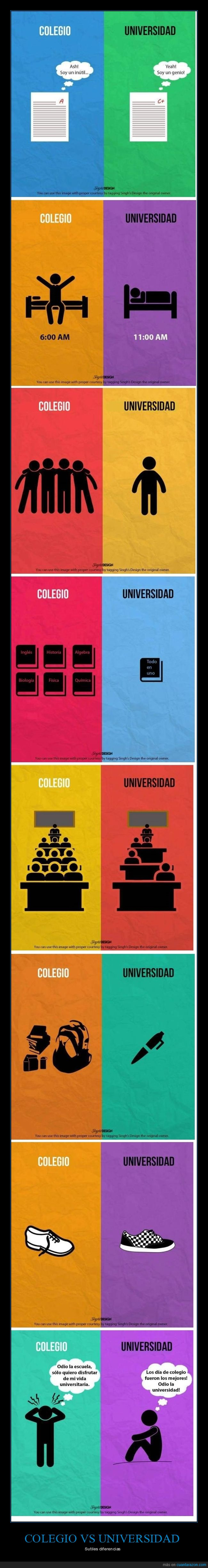 colegio,diferencias,universidad