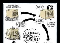 Enlace a El ciclo de la propiedad en el capitalismo explicado en una sencilla viñeta