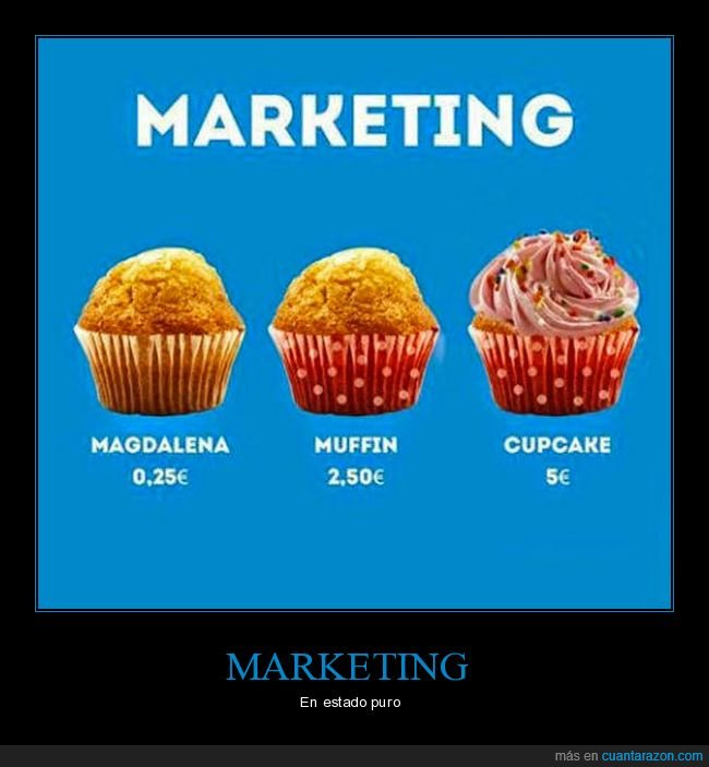 cupcake,magdalena,marketing,muffin
