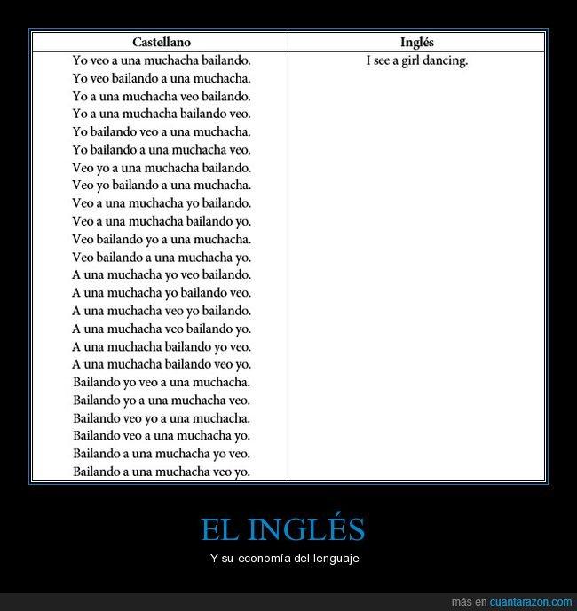 castellano,español,inglés