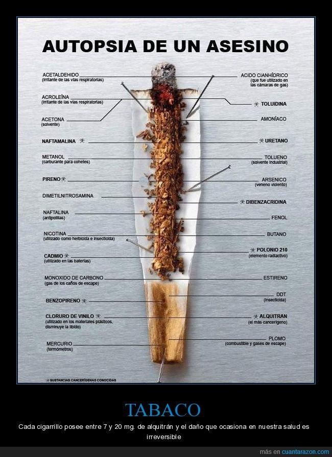 autopsia,cigarro,tabaco