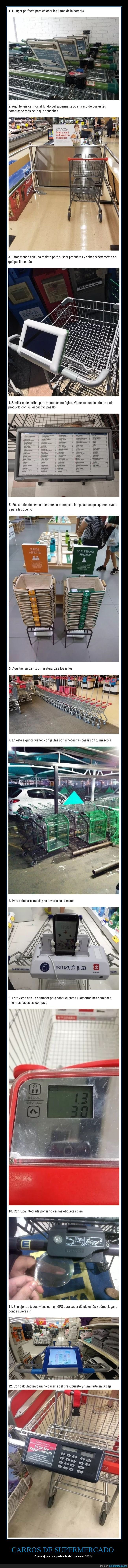 carro de compra,ideas,supermercados