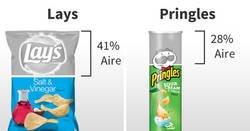"""Enlace a Tras ver cuanto """"aire"""" tienen las distintas bolsas de patatas fritas, seguramente nunca vuelvas a comprar ciertas marcas"""