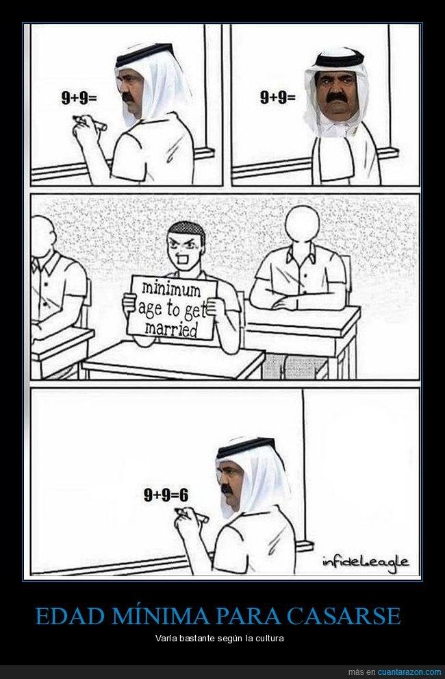 árabe,casarse,edad mínima