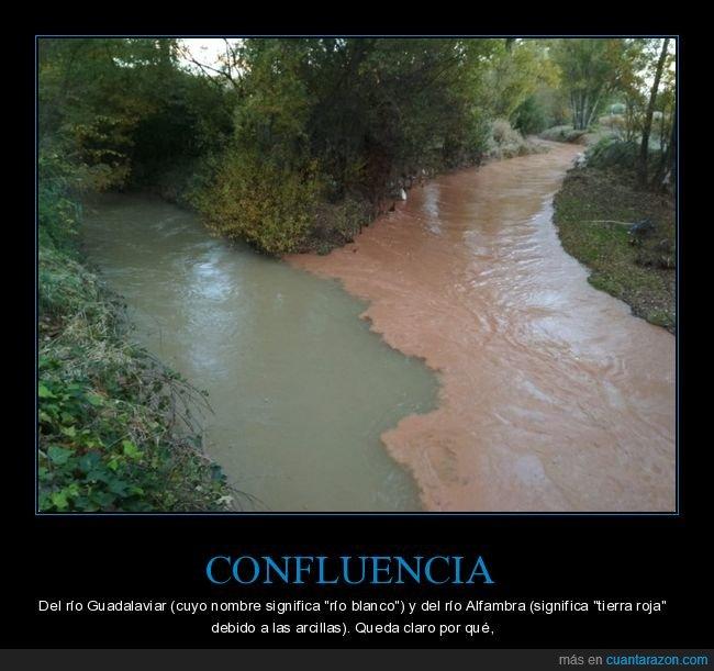 alfambranombres,confluencia,guadalaviar,ríos,significados