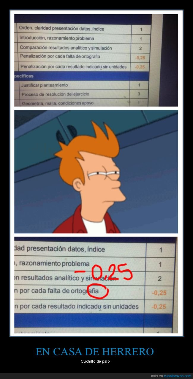 examen,fails,ortografía,puntuación