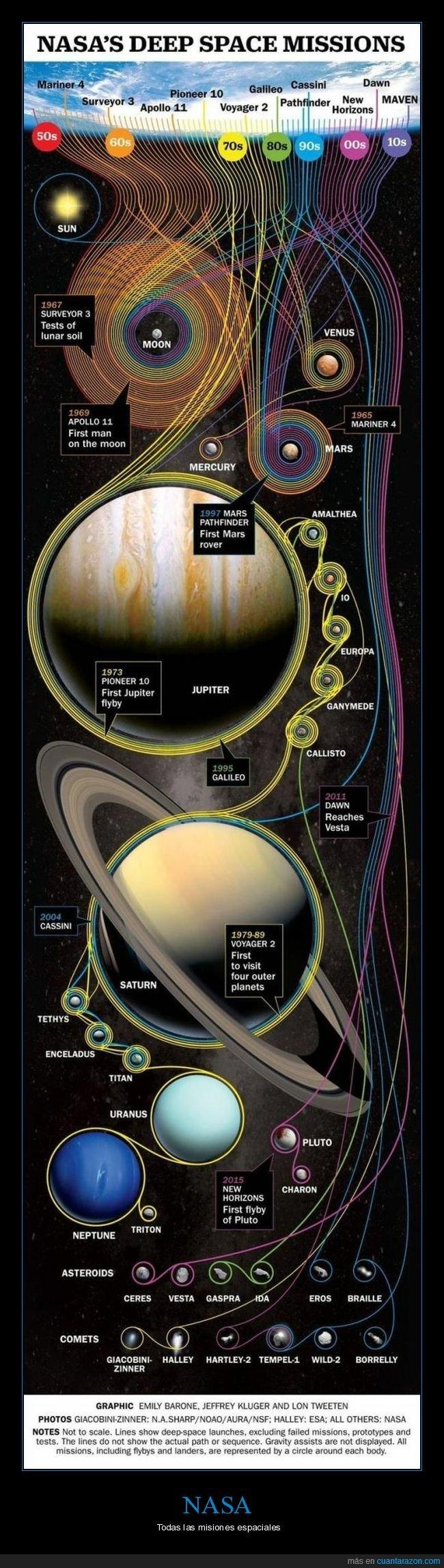 espacio,misiones,nasa