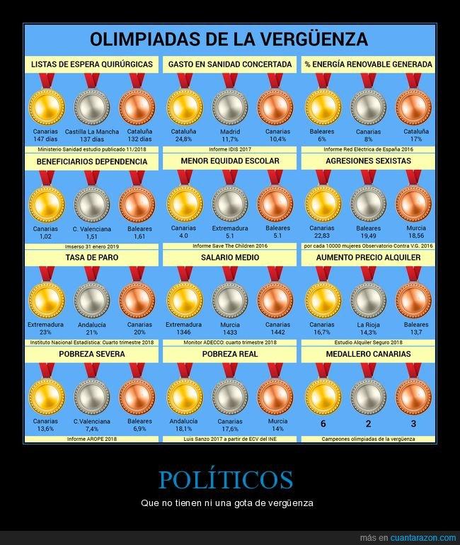 medallas,políticos,vergüenza