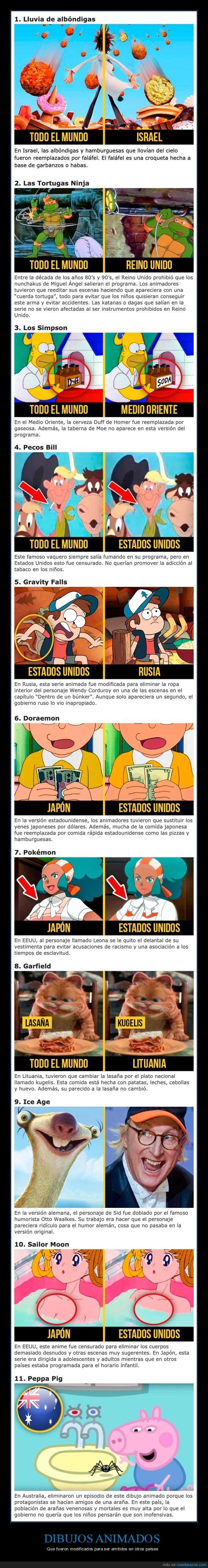 dibujos animados,modificados,países