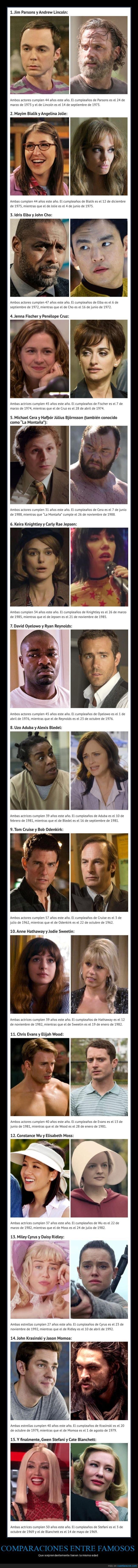 comparaciones,edad,famosos