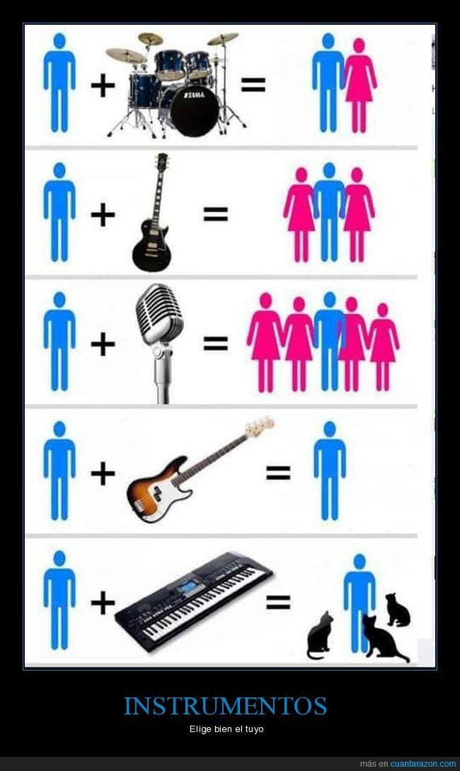 instrumentos,ligar