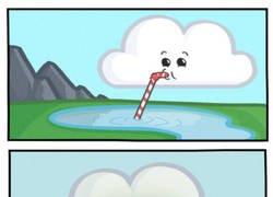 Enlace a El ciclo del agua resumido