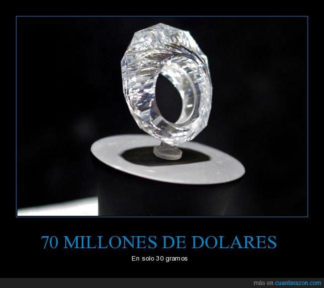 anillo,diamante,peso,precio