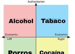 Enlace a Ideologías y drogas