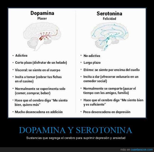 ansiedad,depresión,dopamina,serotonina