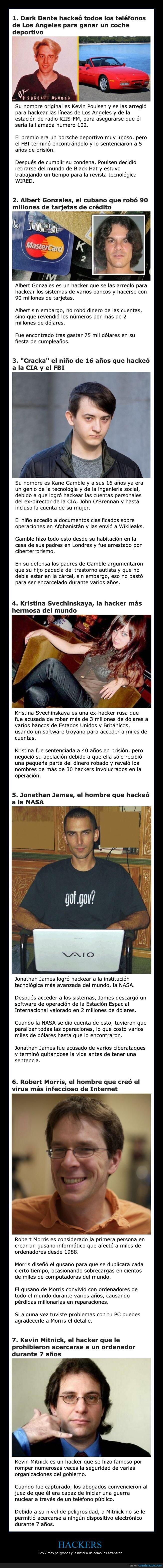 hackers,peligrosos