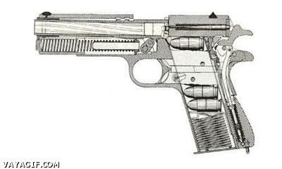 Enlace a El funcionamiento de la pistola