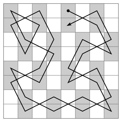 Enlace a El caballo puede visitar todos los cuadrados sin repetir