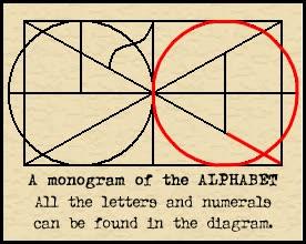 Enlace a El alfabeto en un gráfico