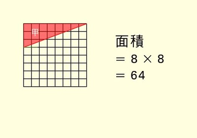 Enlace a ¿64=65?