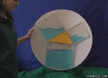 Enlace a Demostración Teorema de Pitágoras con agua