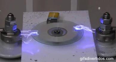Enlace a Esto es lo que se conoce como desmaterialización de un CD