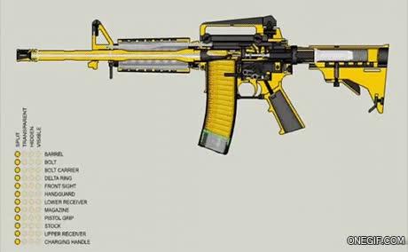 Enlace a Funcionamiento de una M16