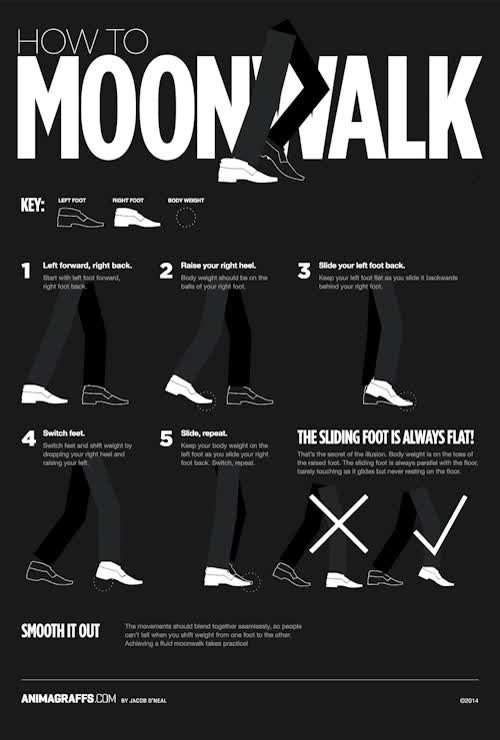 Enlace a Guía práctica para hacer el moonwalk