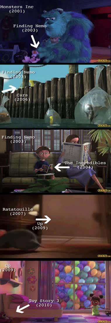 Enlace a ¿Quieres saber qué aparecerá en las siguientes pelis de Pixar? Atención a los guiños a futuras pelis