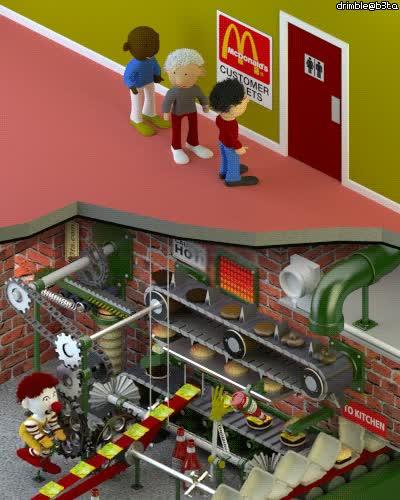 Enlace a McDonald's y su realidad secreta