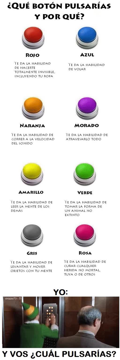 Enlace a ¿Qué botón pulsarías?