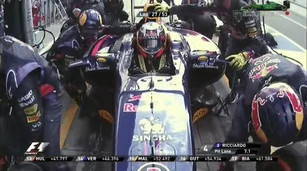Enlace a Así ve los pit stops el mecánico que levanta el coche por delante