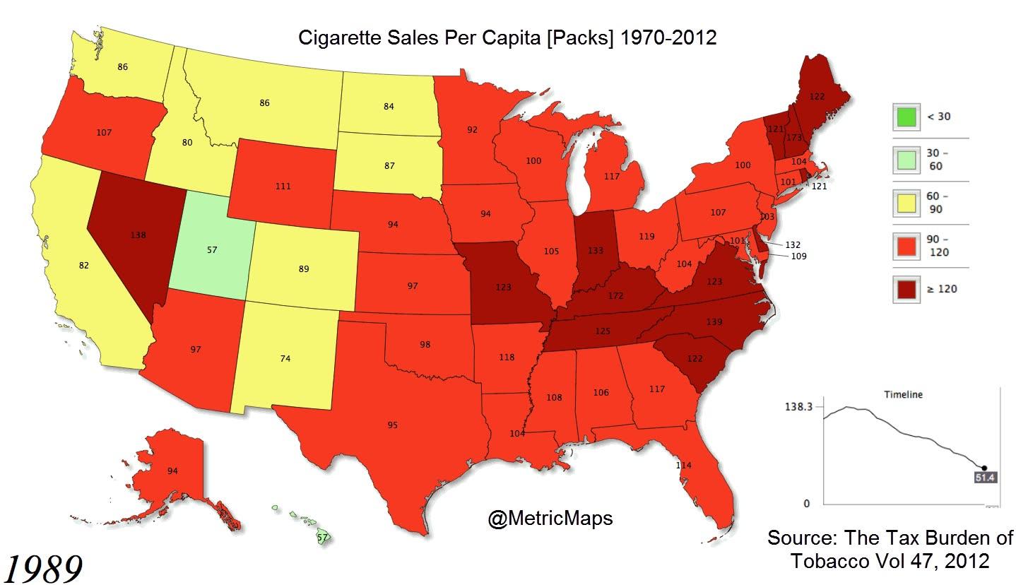 Enlace a Venta de tabaco en Estados Unidos de 1970 a 2012