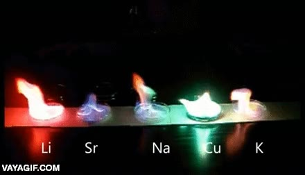Enlace a Escala de fuego cromática de estos componentes química