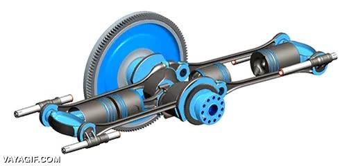 Enlace a Así funciona un motor de cilindro opuesto