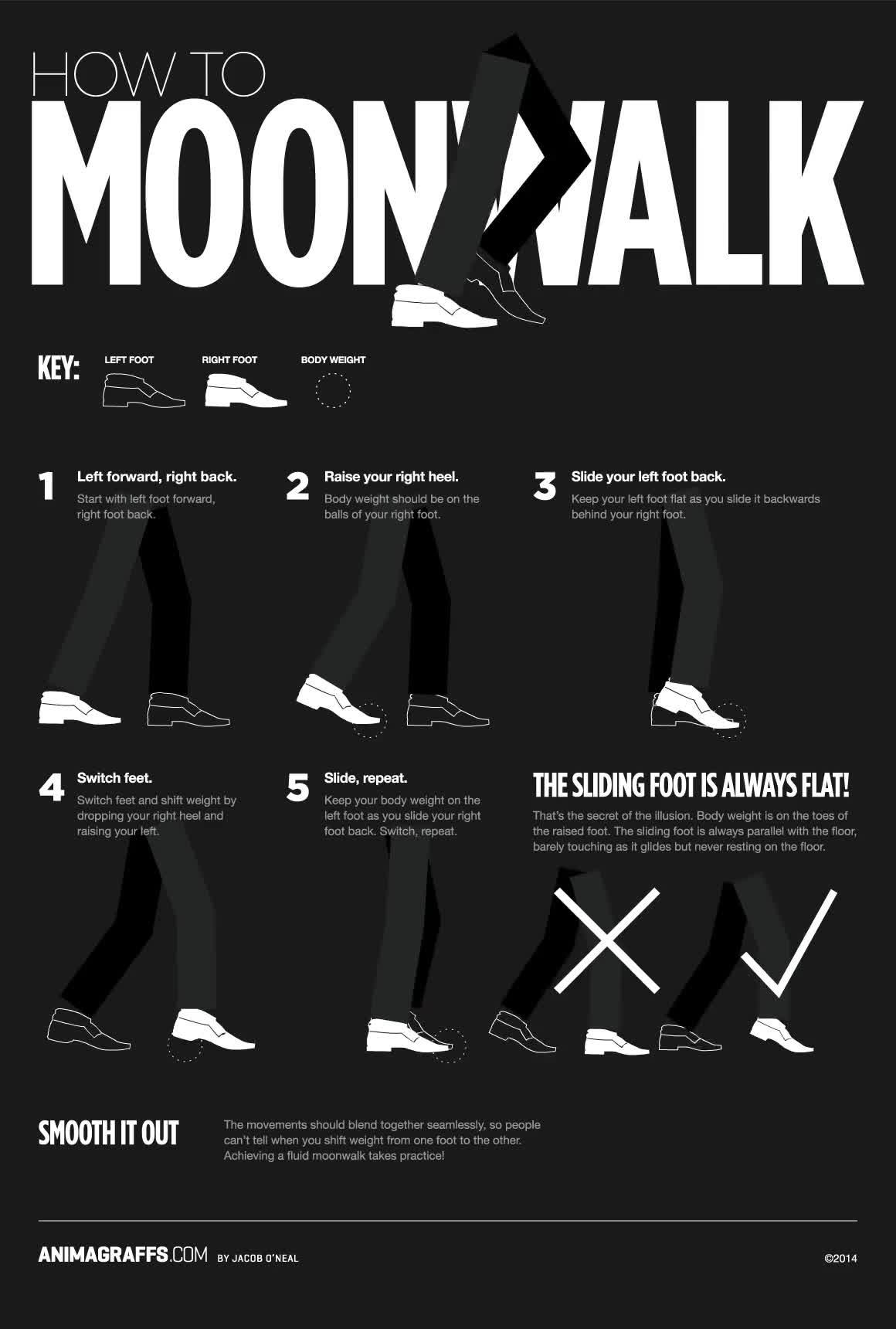 Enlace a Instrucciones para realizar un correcto Moonwalk