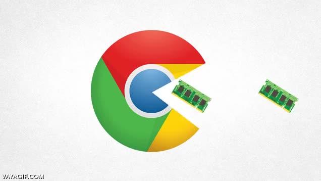 Enlace a Google Chrome y su comportamiento hacia la RAM de tu ordenador