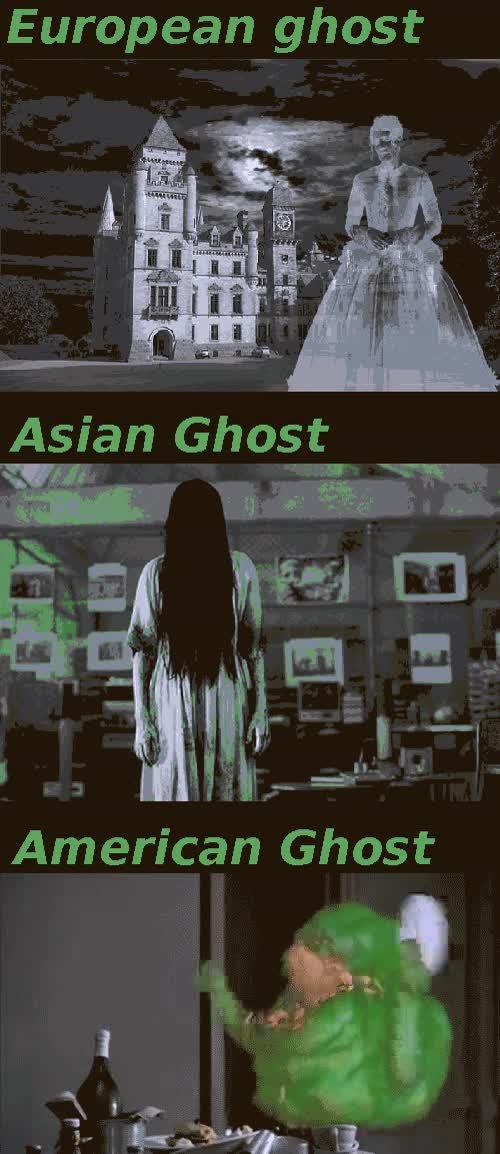 Enlace a Así son los fantasmas según el país
