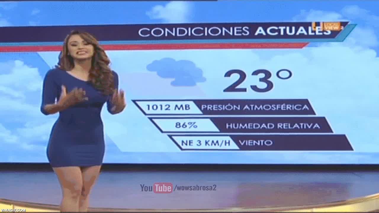 Enlace a Ver el parte del tiempo es muy popular en Monterrey, Mexico por alguna extraña razón