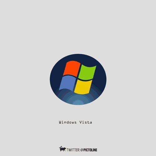Enlace a Del primer Windows a Windows 10 en solo un gif