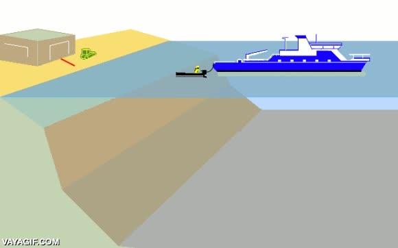 Enlace a Y así se instala el cable submarino